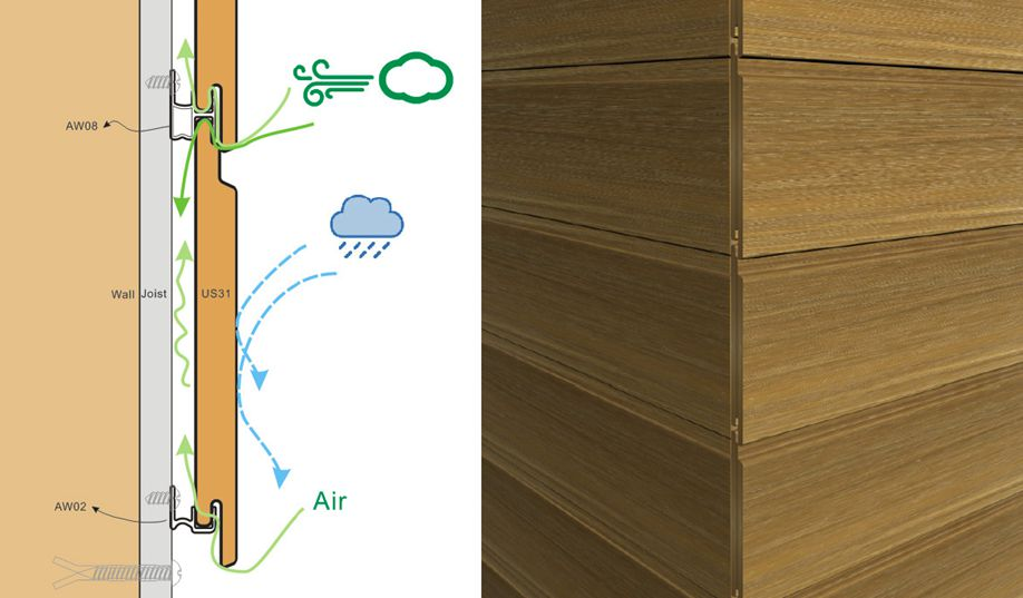 How to Make Wood Used in Construction Last Longer How to Make Wood Used in Construction Last Longer new foto